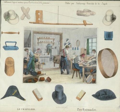 Dessin représentant l'atelier et les outils d'un chapelier en 1847